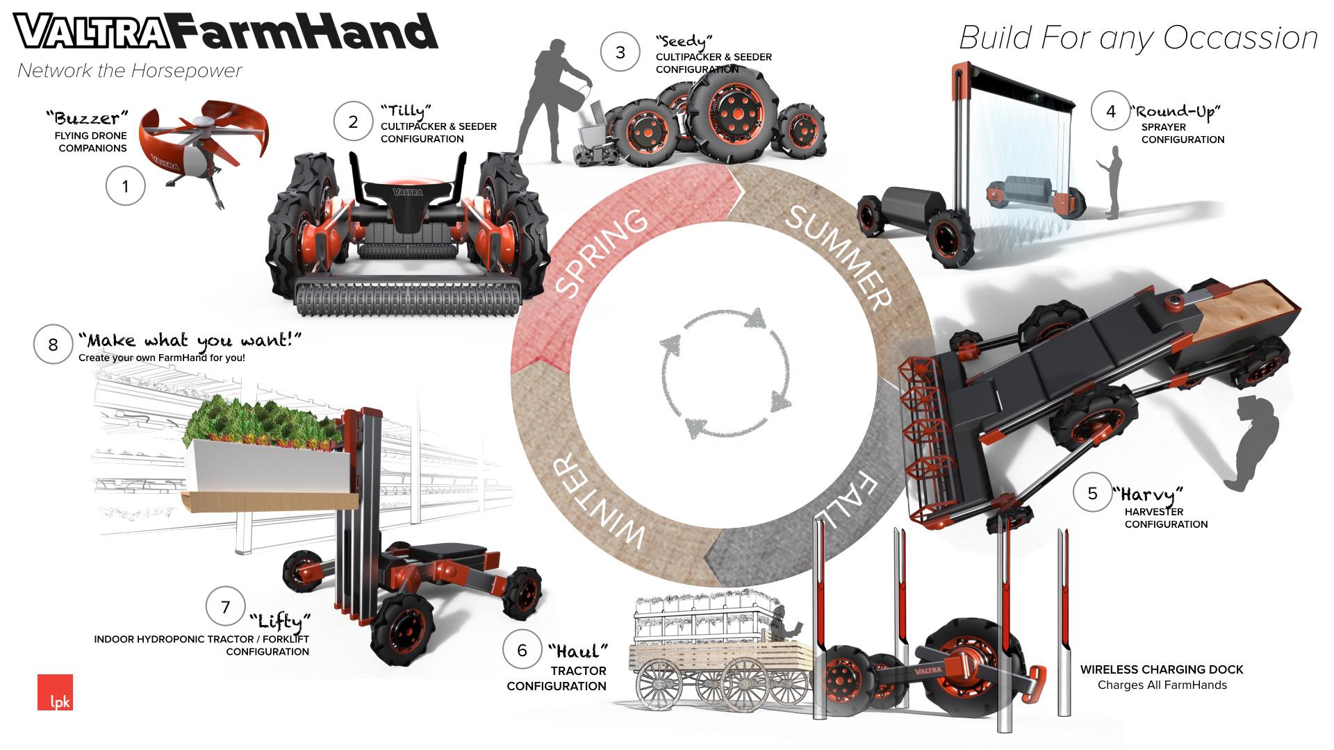 3-LPK_Valtra-FarmHand-2040-Tractor-Concept_Daniel-Yee.mp4.003-1